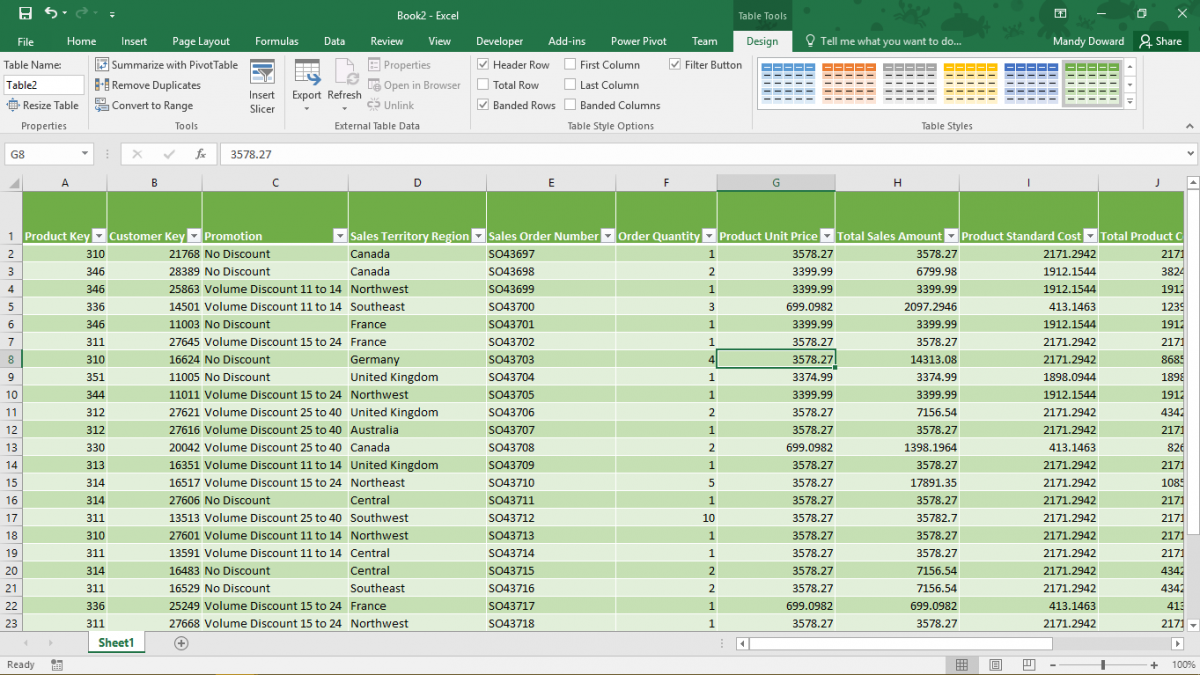 data table design. The Default Styles Include Column Banding To Make It Easier Identify Values From A Row. Data Table Design