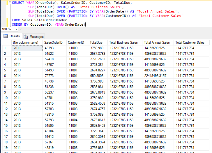 SQL Server Aggregate Functions with OVER Clause | PTR