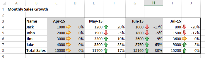 Adding Trend Arrows to Excel Workbooks | PTR